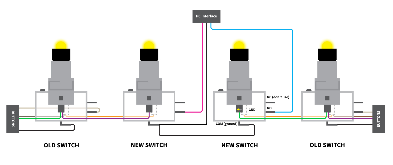 6 Pc Led Switch Wiring Diagram The Portal And Forum Of 3 Prong Rocker Images Gallery